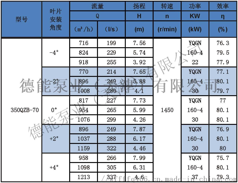 潜水轴流泵参数表分_页面_02350QZB-70.jpg