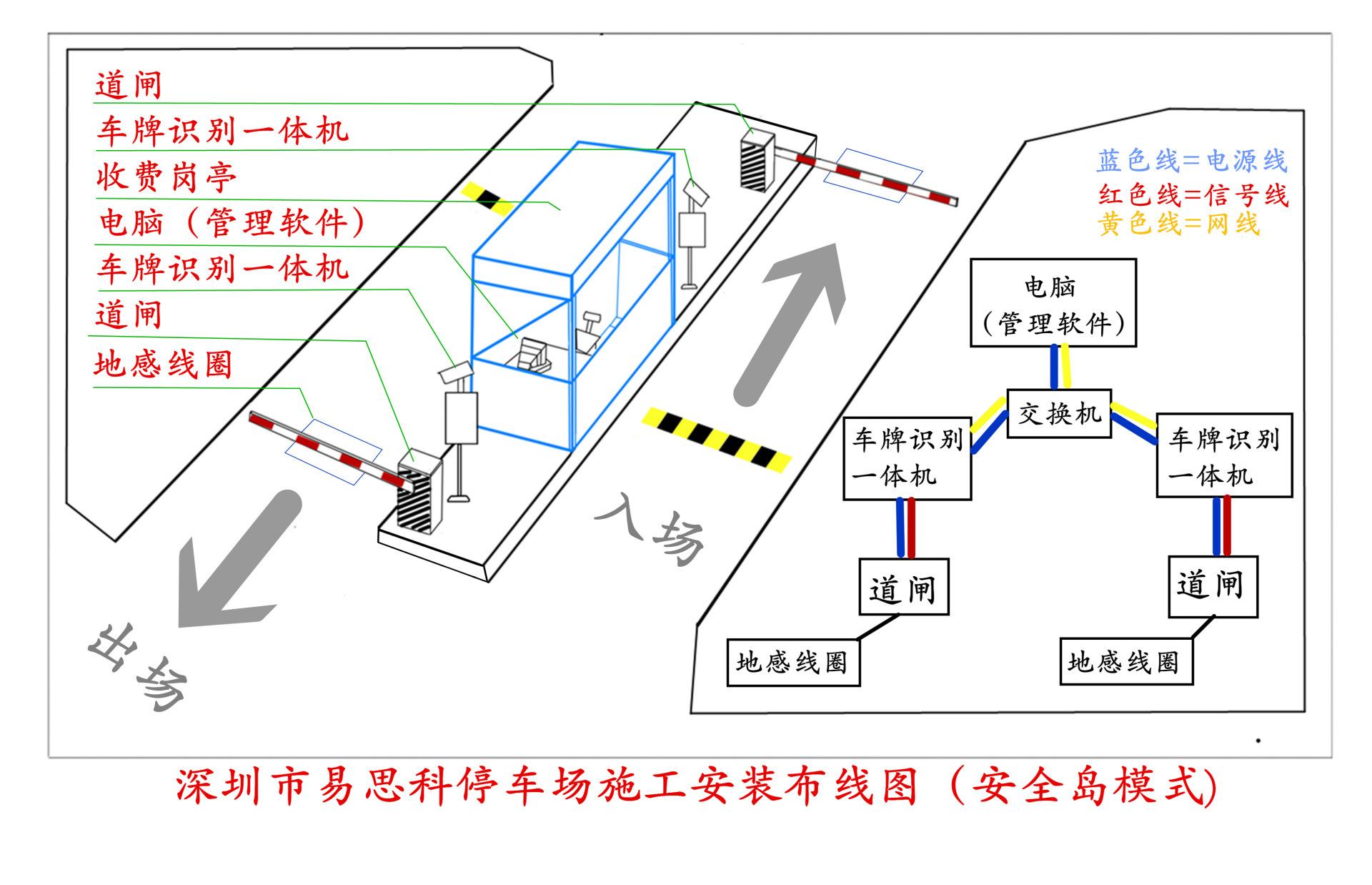 厂家直销车牌识别系统用于停车场临时车月卡车收费管理60260285
