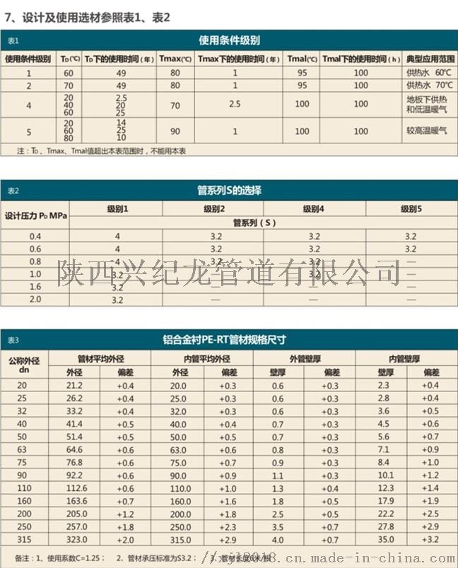 陕西西安阻氧型铝合金衬塑PE-RT复合管量大从优61854362