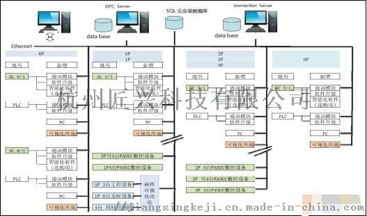MES系统数据采集.jpg