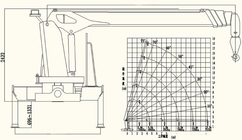 徐工16吨随车吊带爬梯厂家直销可分期145725485