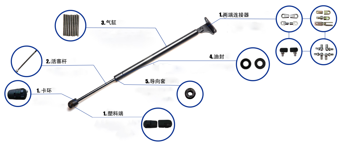 汽车适用气弹簧 配件气弹簧 可控开关气弹簧137610635