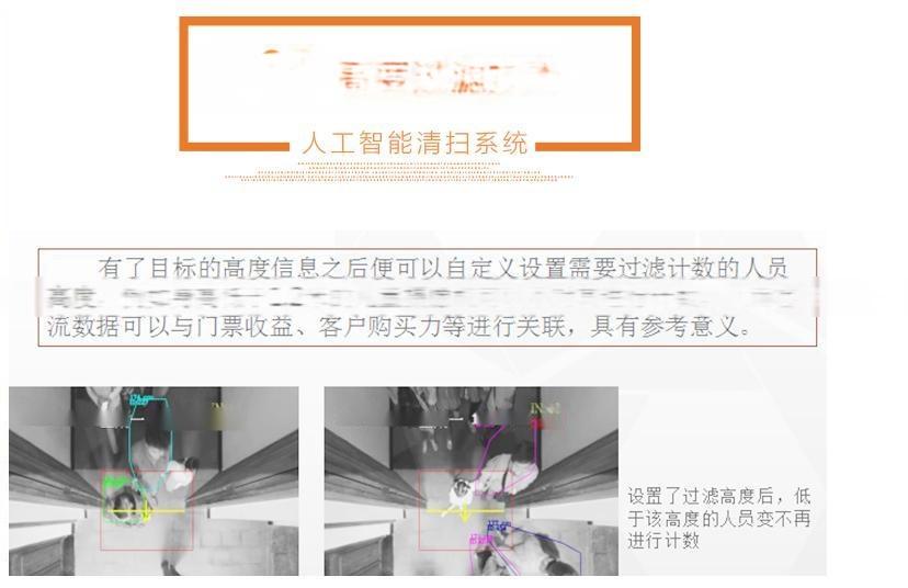 江苏客流统计系统 视频深度特征分析客流统计