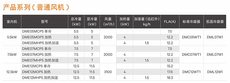 艾默生维谛EME3000系列参数-3.jpg