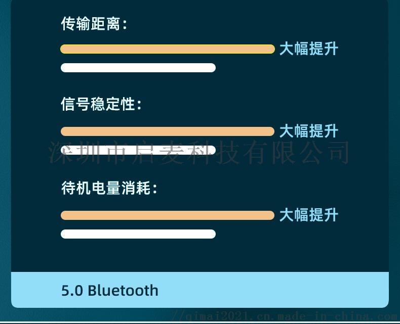 L2蓝牙降噪耳机中文版_04.jpg
