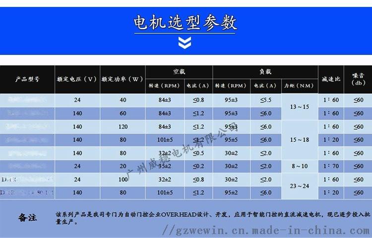 门窗电机产品详情_04.jpg