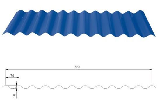 836型波纹板