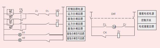 ZW7-40.5/630-2500A35KV断路器78486445