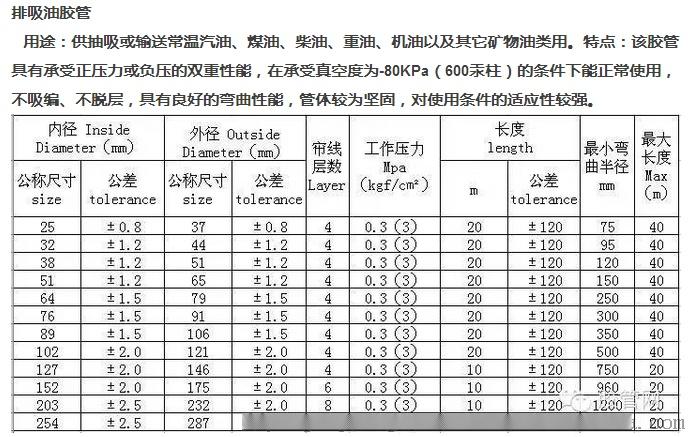 100mm-250mm大口径吸排水法兰胶管61434752