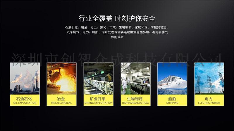 四合一气体检测仪覆盖的行业13.jpg