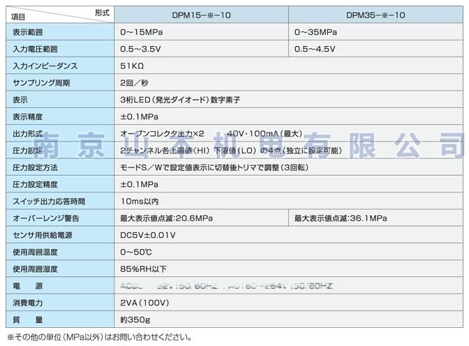 DPM35-A200-10  2.jpg