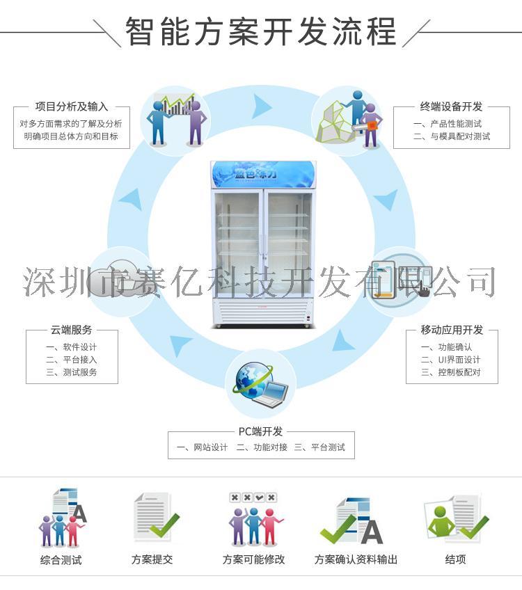 共用冰箱方案開發_04.jpg
