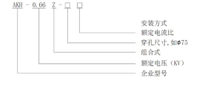 1.型号说明.JPG