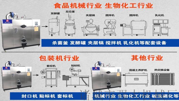 电加热蒸汽发生器 小型全自动蒸汽发生器125796792