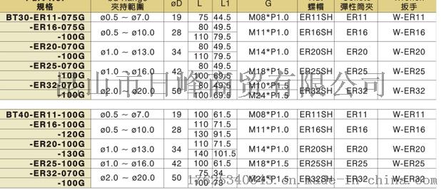 動平衡彈性精密筒夾刀柄BT30-ER16-100G臺灣丸榮ACROW60426615