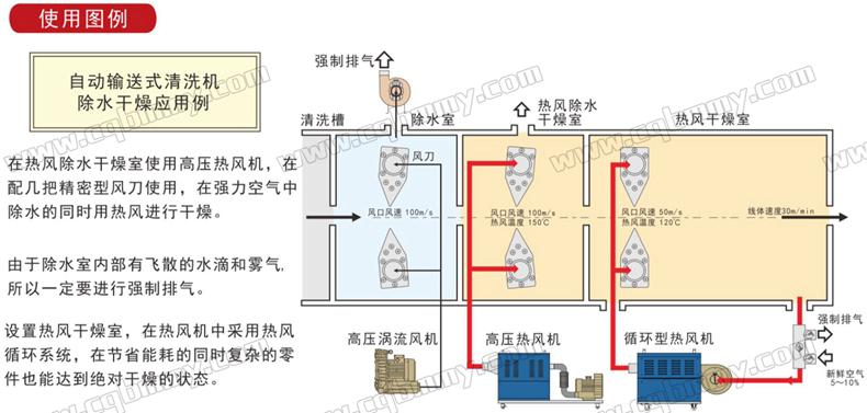深圳高压热风发生器5-10-15KW (8).jpg