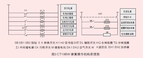 ZW7-40.5/630-2500A35KV断路器78486475
