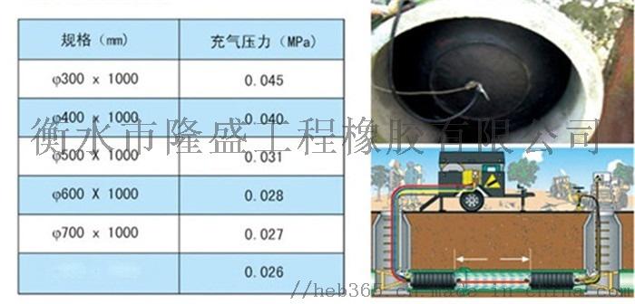 河北管道堵漏气囊,DN300-1800圆形管道堵漏气囊117376772