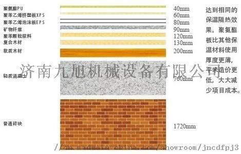 聚氨酯保溫對比.jpg