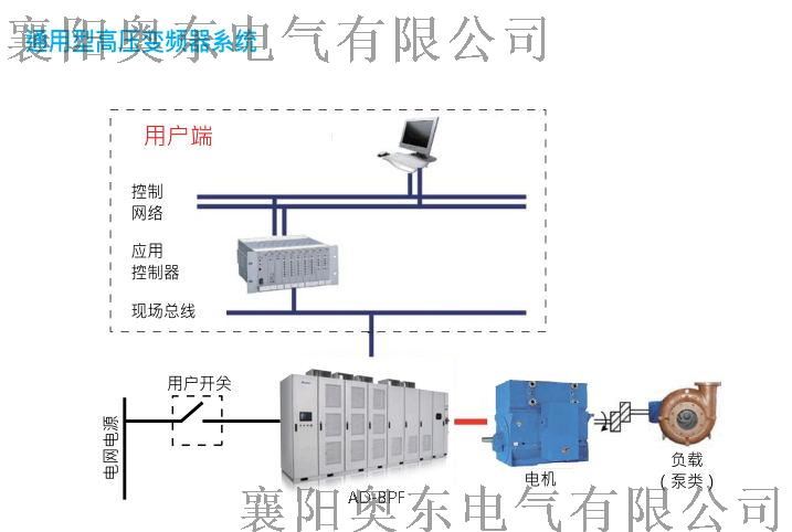 通用变频器系统图.jpg