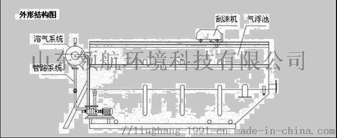 溶气气浮机流程图.png