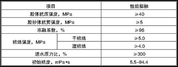 HP-3双功能界面剂技术指标.jpg