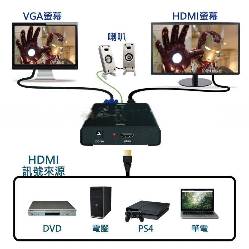 HVC111_產品連接