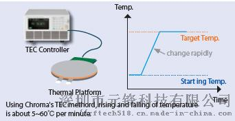 Chroma54100_TECcontroller_1.jpg