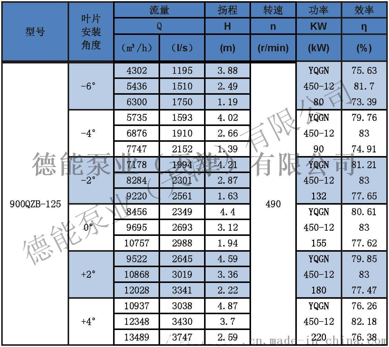 潛水軸流泵參數表分_頁面_41.jpg