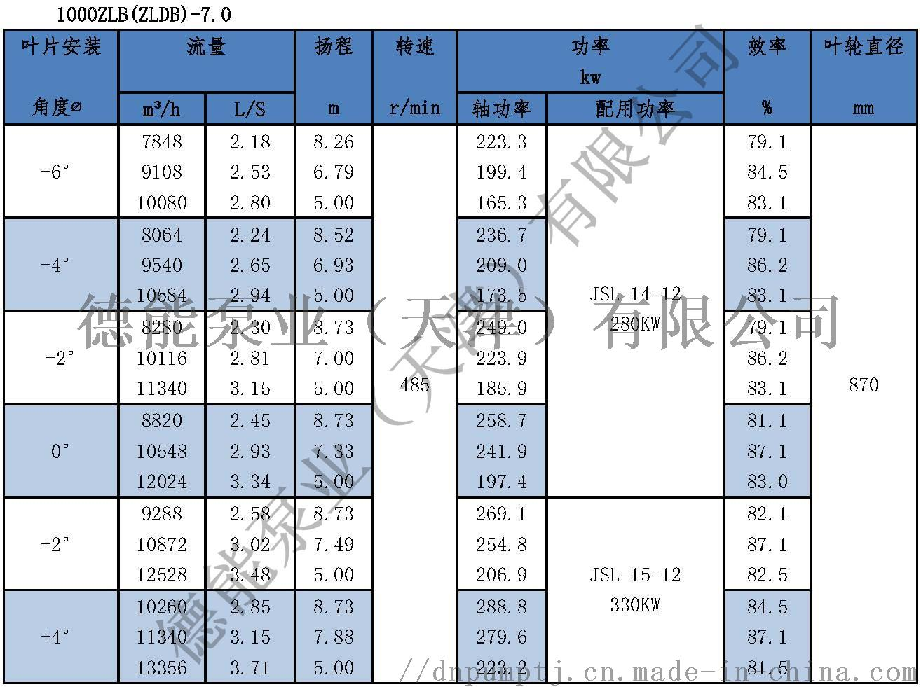 1000ZLB-7.0.jpg