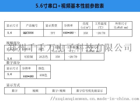 5.6寸QQC参数表.jpg