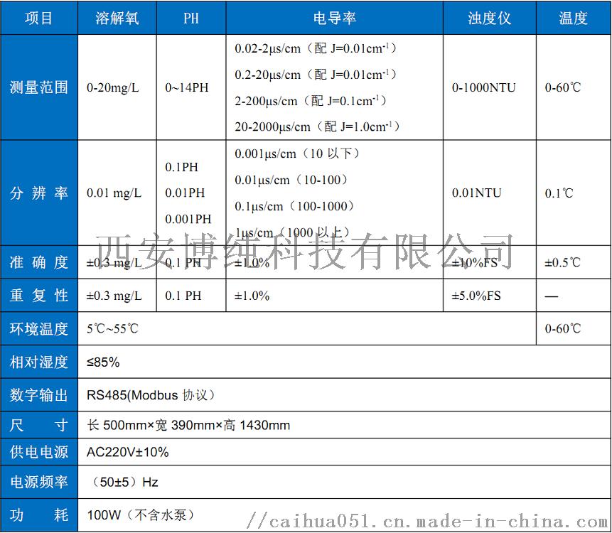 平涼污水治理監測水質COD在線監測系統122609462