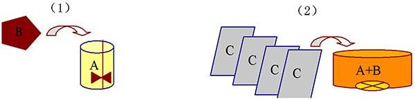 環氧樹脂灌漿料, 風機泵基礎灌漿用環氧樹脂灌漿.jpg