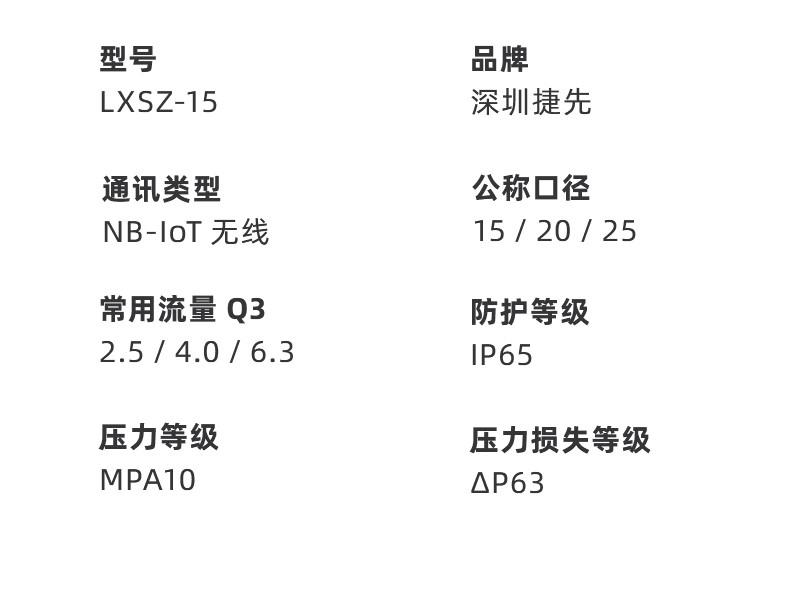 捷先小口径-NB-IoT-PC端_29.jpg