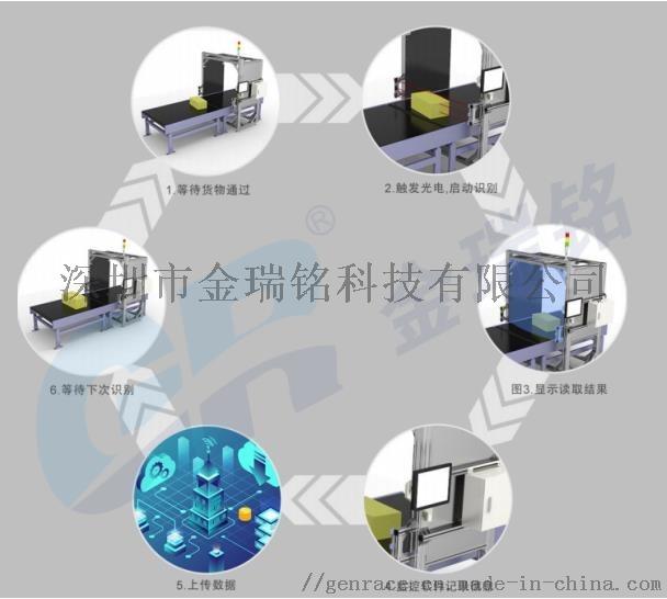 RFID识别通道2.jpg
