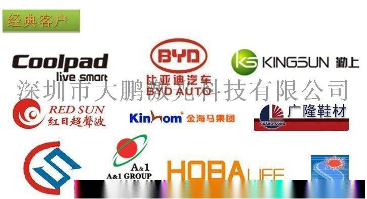 合作企业3