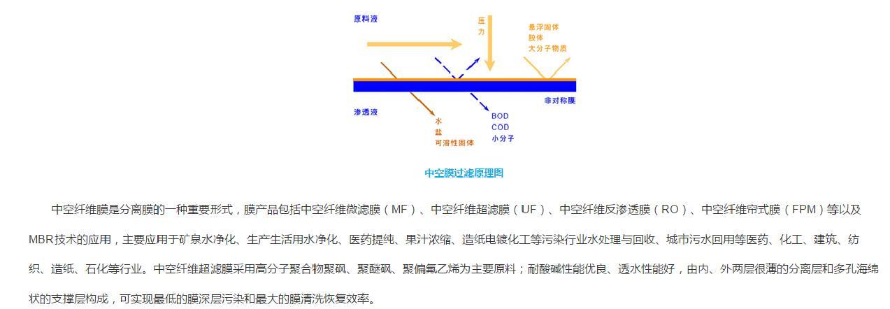 中空膜-文字.jpg