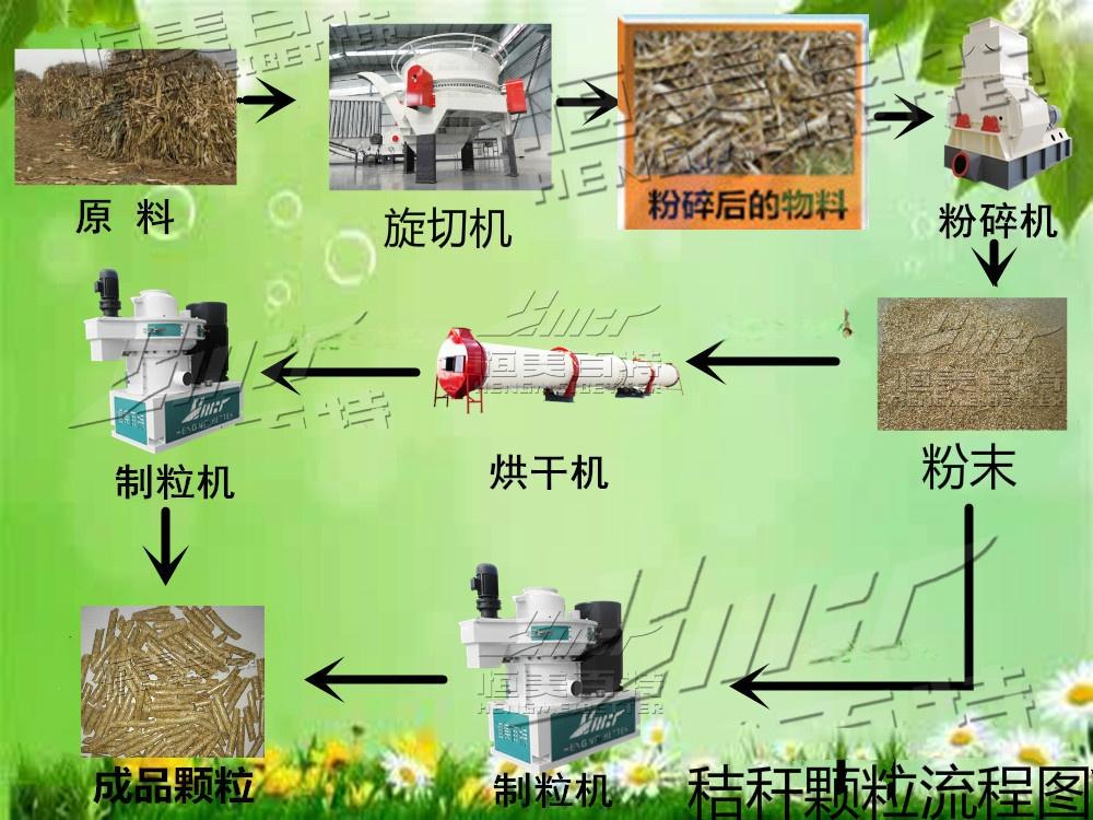 山东滨州颗粒机生产厂家 3吨木屑颗粒机价格107666222
