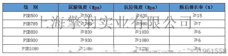 25-32mm上海精轧螺纹钢 PSB83058107652