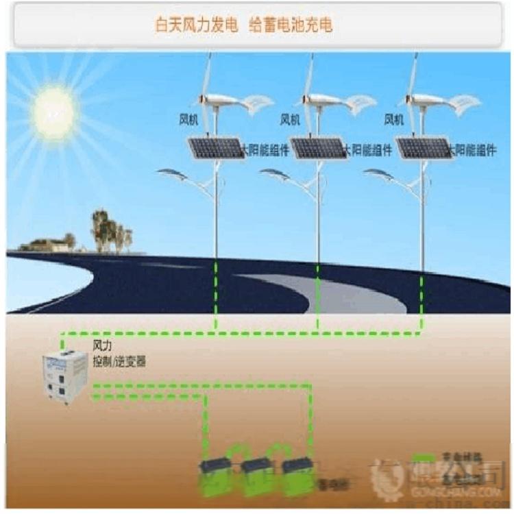 风光互补路灯专用30W太阳能led路灯58063695