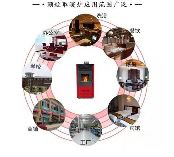 颗粒取暖炉厂家 可带暖气片新型智能采暖炉122345202