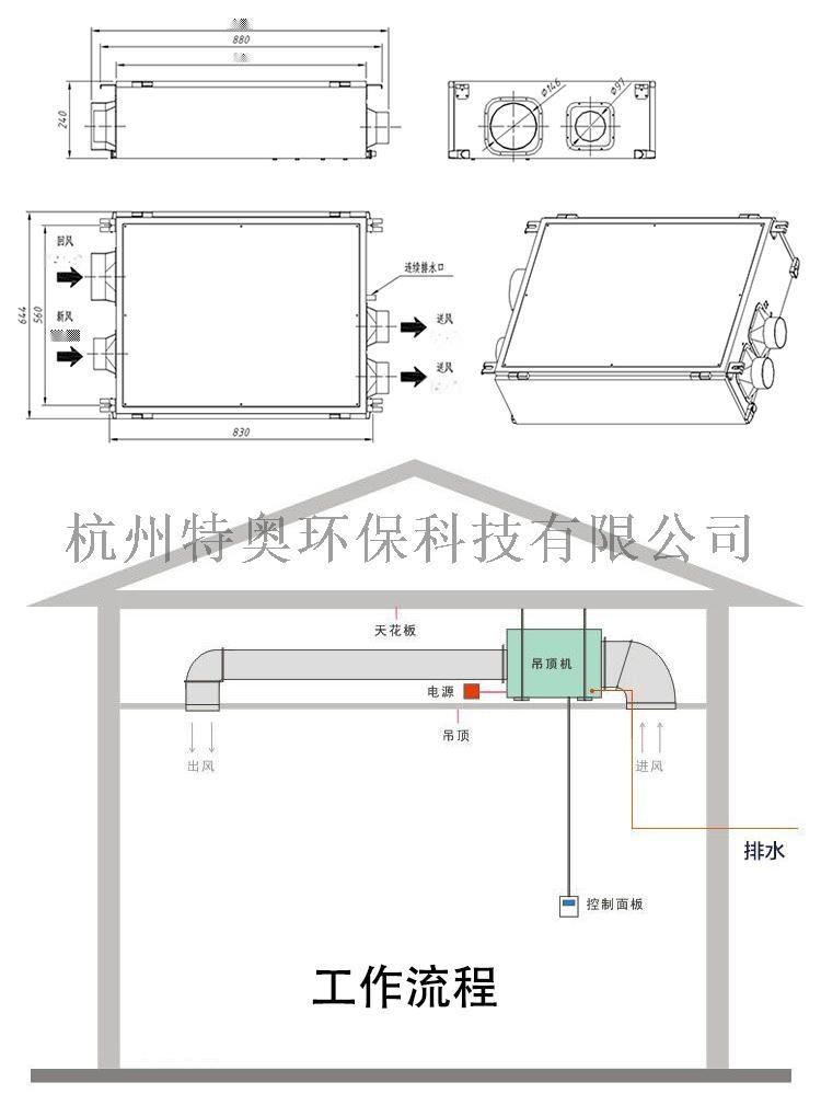 管道除湿机DH-858D(XF)详情_04.jpg