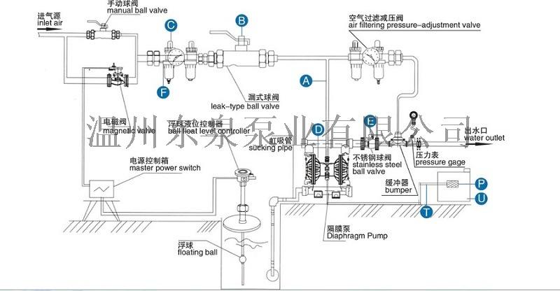 不锈钢容积泵气动隔膜泵 温州厂家气动隔膜泵74107385