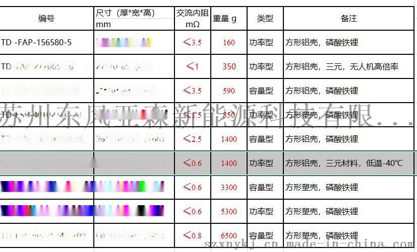 3.2v200ah磷酸铁电池单体动力电池62385755