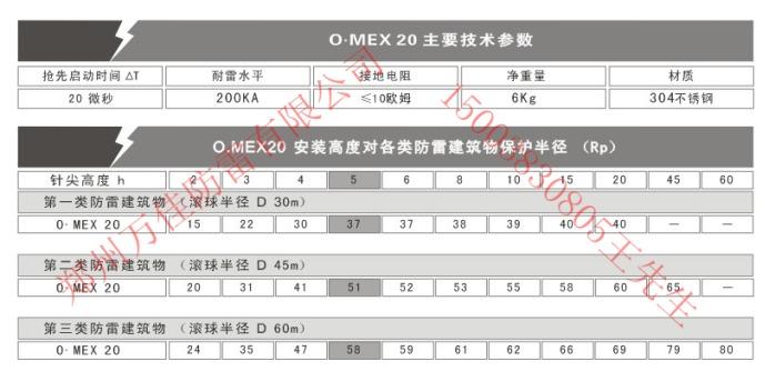 奥麦斯避雷针,奥麦斯O.MEX60预放电避雷针817634972