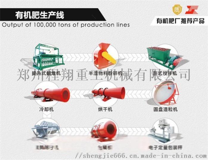 鸡粪加工粉状有机肥生产线设备选型825043245