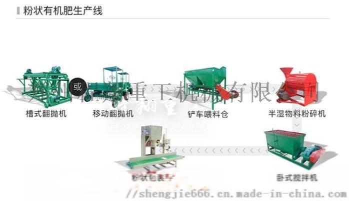 鸡粪加工粉状有机肥生产线设备选型102148235