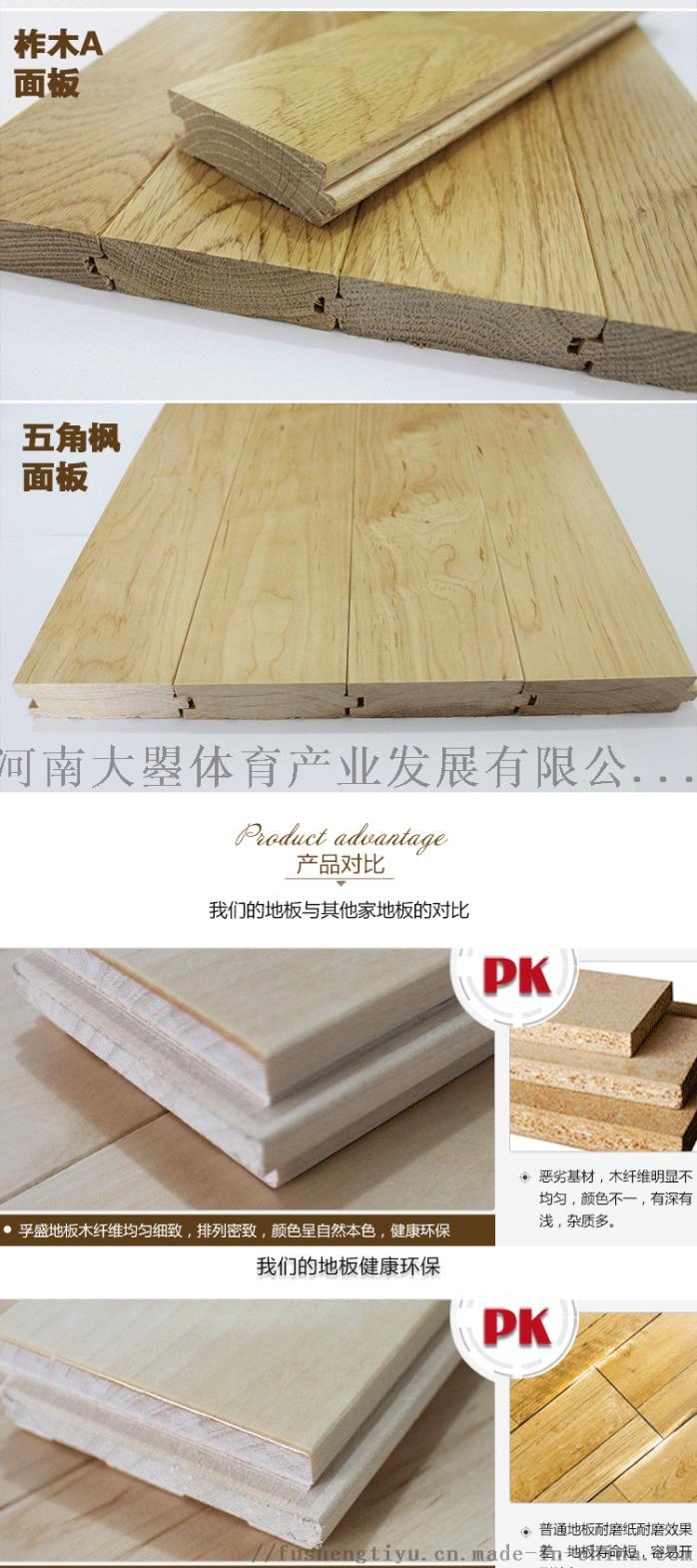 室内篮球馆运动木地板厂家直销103055902
