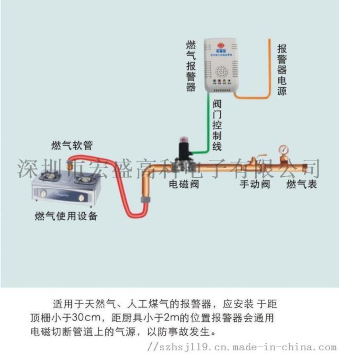 宏盛佳十大综合家用燃气报警器联动管道电磁阀排行榜72101305