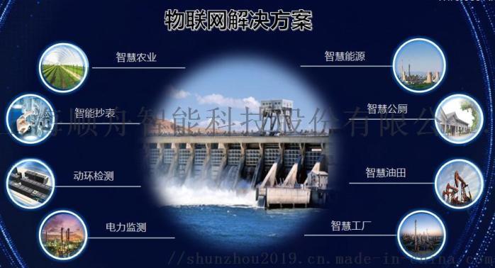 武漢機房動力環境監控公司報價 能耗監控系統多少錢103925855